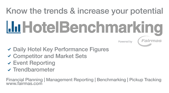 intelligent daily, monthly or yearly market observation for hotels of all sizes