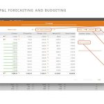 Screenshot of FairPlanner with flexible budgeting and forecasting